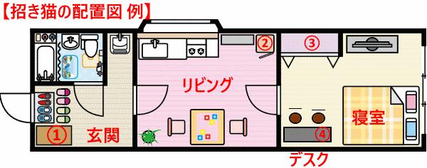 招き猫の置き場所 配置図